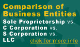 Comparison of Business Entities click here